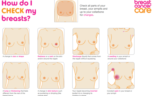 How to check your breasts for cancer